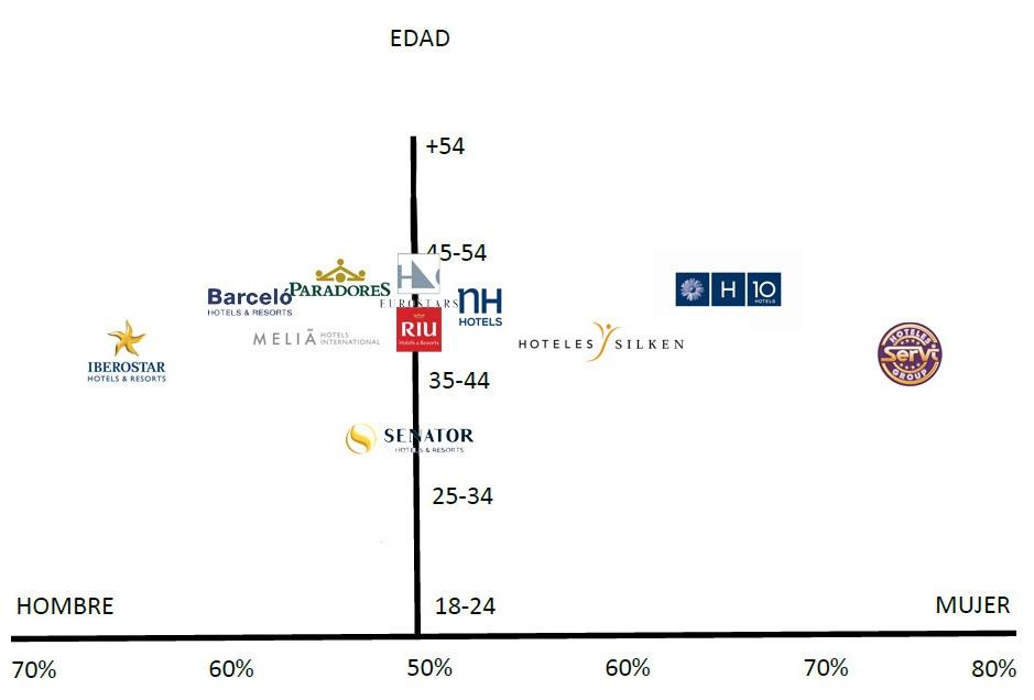 EDAD-SEXO (2)
