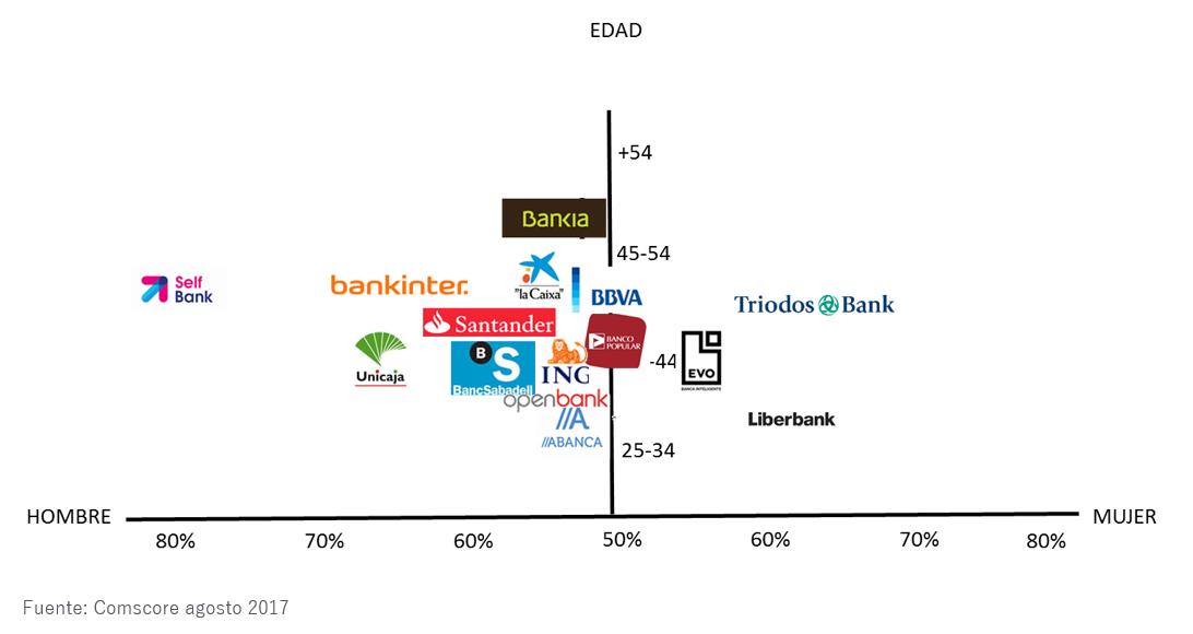 grafico 1.png